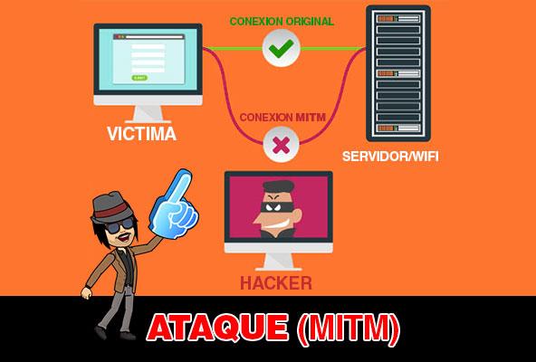 hackear facebook ataque cookies